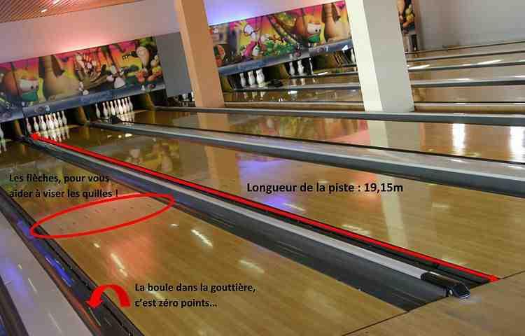 Comment lancer une boule de bowling réactive?