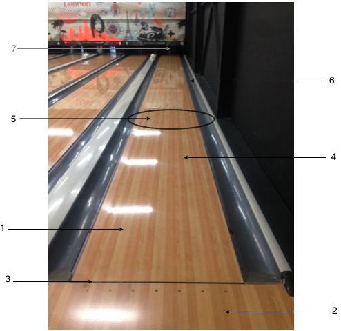 Quel poids de boule de bowling?